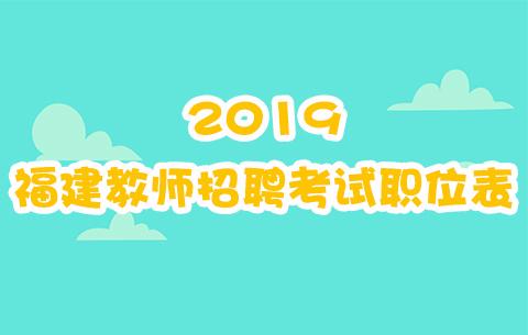 2020年福建省教师考试公告